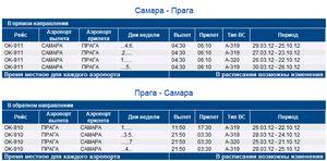 Купить авиабилеты по воинскому требованию стоимость билетов на самолет от питера до москвы